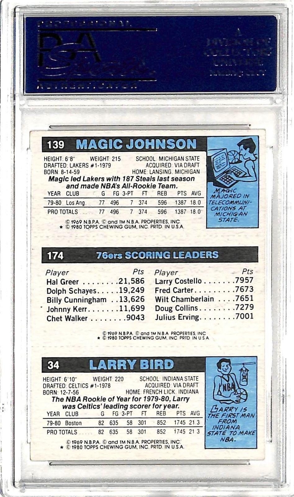 Lot Detail 1980 81 Topps Magic Johnson Larry Bird